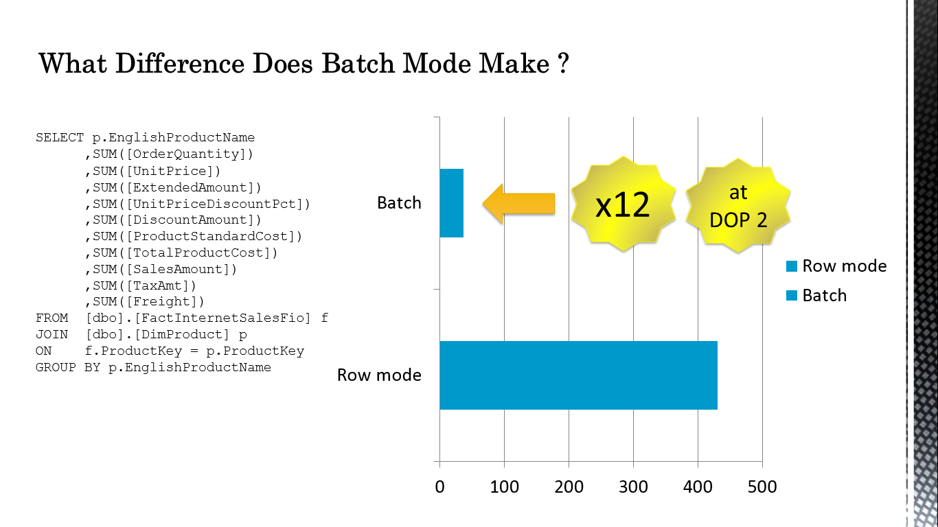 Sql server batch mode part 2: column store and batch mode fundamentals