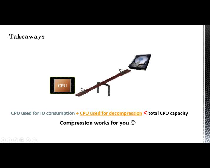 compression_works
