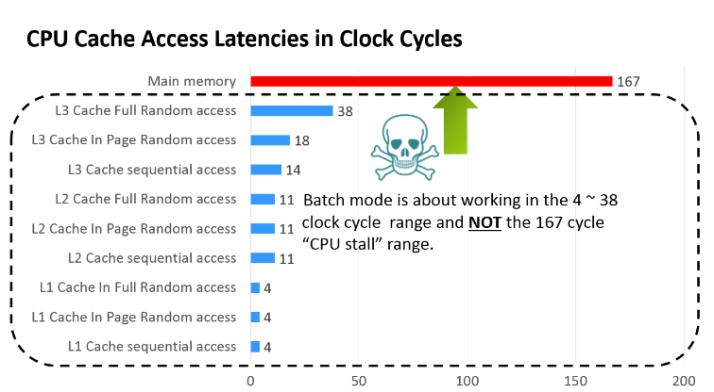 latency2