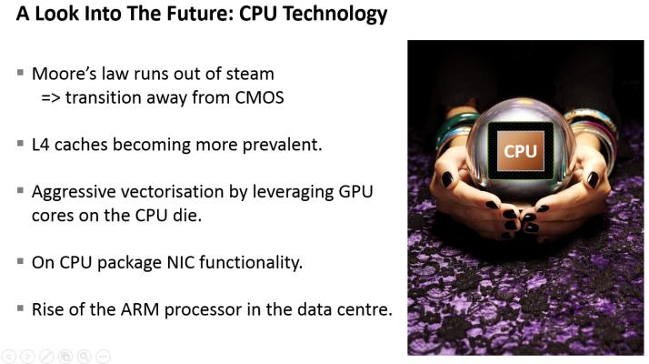 CPU future