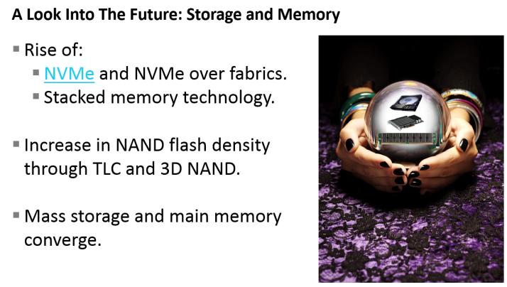 future storage