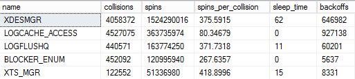 NUMA node 1 spins
