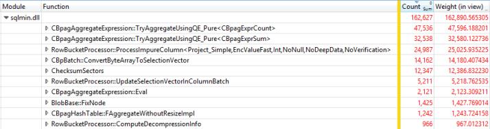 SQL 2014 funcs
