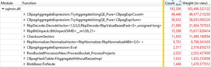 SQL 2016 funcs
