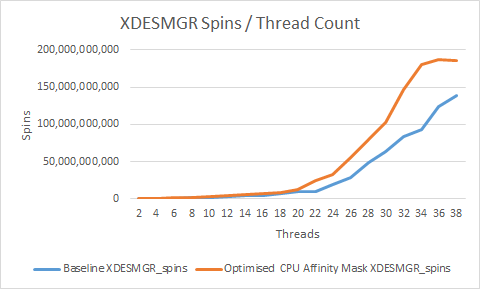 xdesmgr spins comparison
