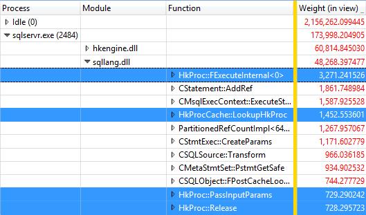 oltp v1 functions