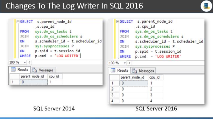 sql 2016 log writer
