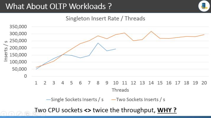 IM-otlp scalability
