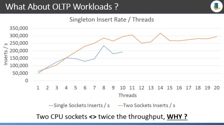 otlp scalability